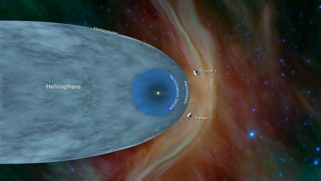 diagram of our sun's heliosphere and interstellar space