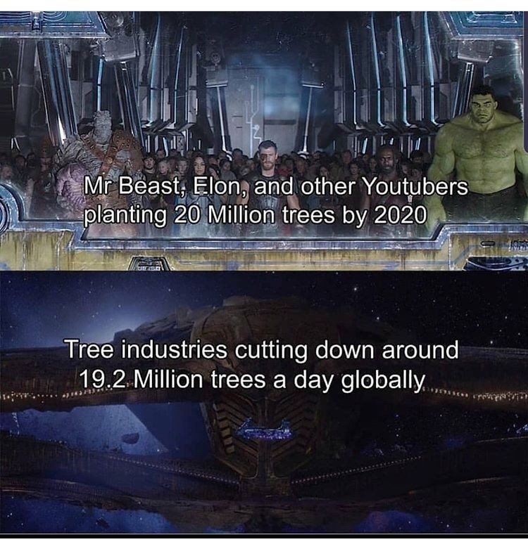 Fictional character - Mr Beast, Elon, and other Youtubers planting 20 Million trees by 2020 Tree industries cutting down around 19.2 Million trees a day globally