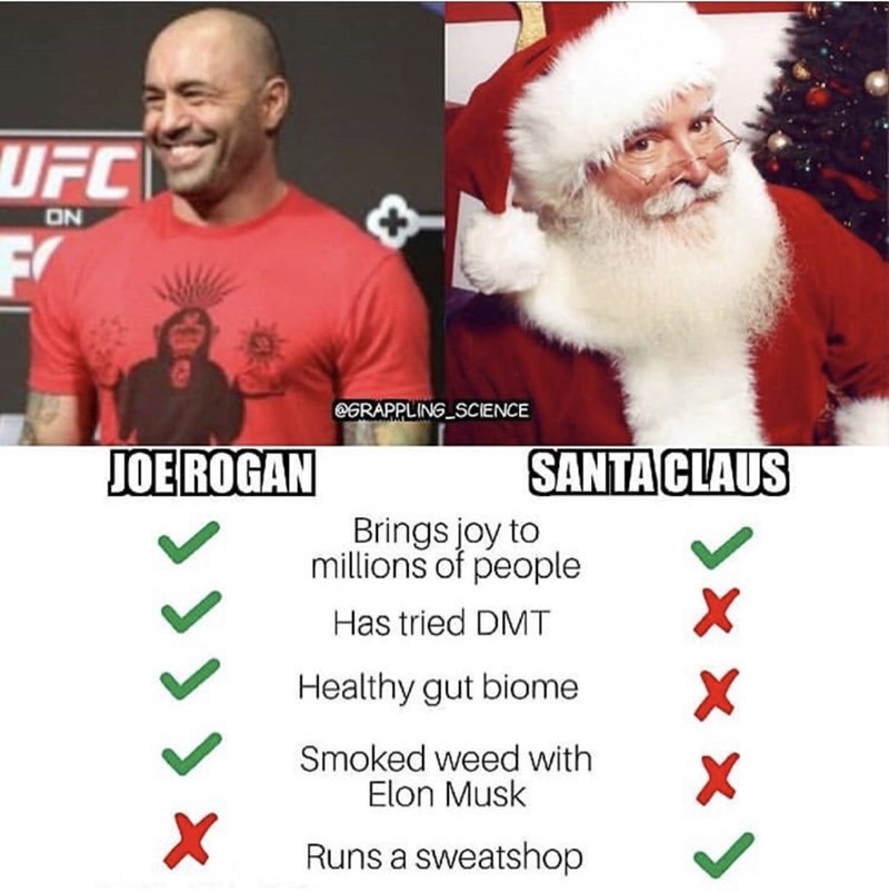 Santa claus - UFC FO ON GRAPPLING SCIENCE SANTACLAUS JOE ROGAN Brings joy to millions of people Has tried DMT Healthy gut biome Smoked weed with Elon Musk X Runs a sweatshop