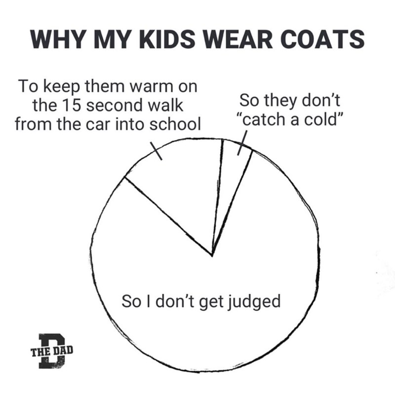 """Text - WHY MY KIDS WEAR COATS To keep them warm on the 15 second walk from the car into school So they don't """"catch a cold"""" So I don't get judged THE DAD"""