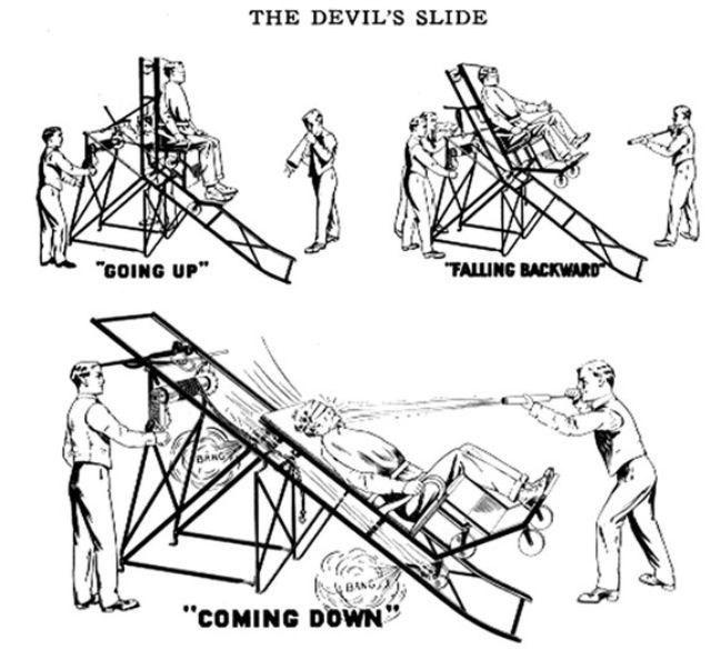 "Line art - THE DEVIL'S SLIDE ""TALLING BACKWARD ""GOING UP"" ""COMING DOWN"