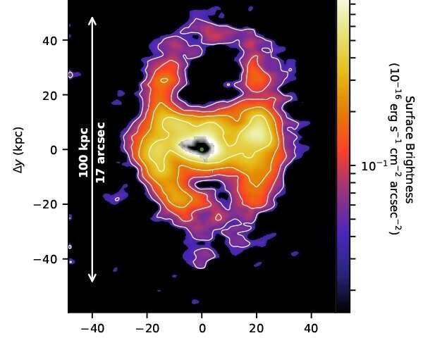 image of the heat inside makani new universe gas galactic winds