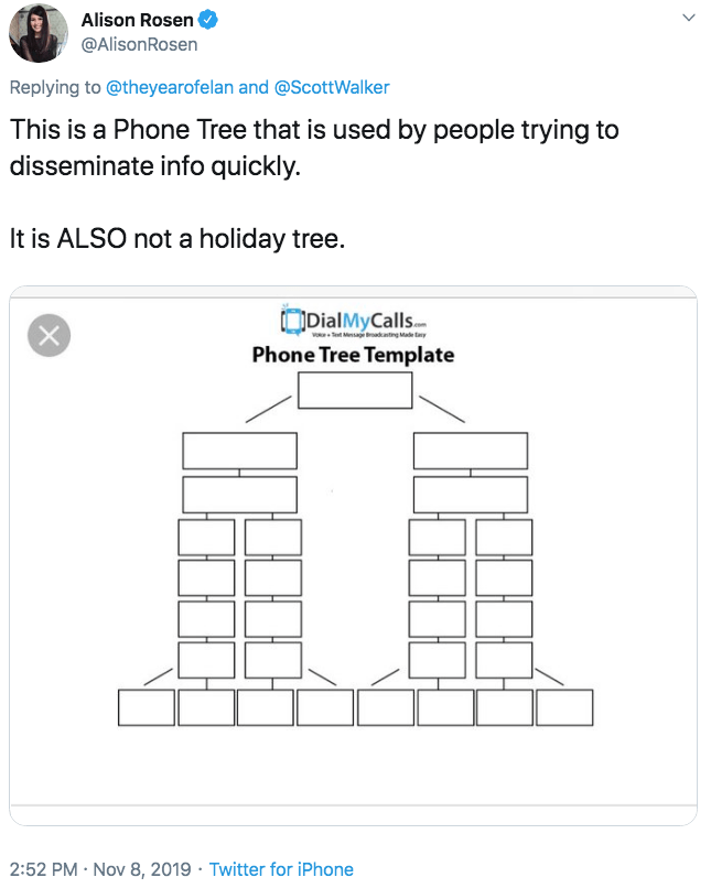 Text - Alison Rosen @AlisonRosen Replying to @theyearofelan and@ScottWalker This is a Phone Tree that is used by people trying to disseminate info quickly. It is ALSO not a holiday tree DialMyCallsm t Mnsag rodtng Made y Phone Tree Template 2:52 PM Nov 8, 2019 Twitter for iPhone >