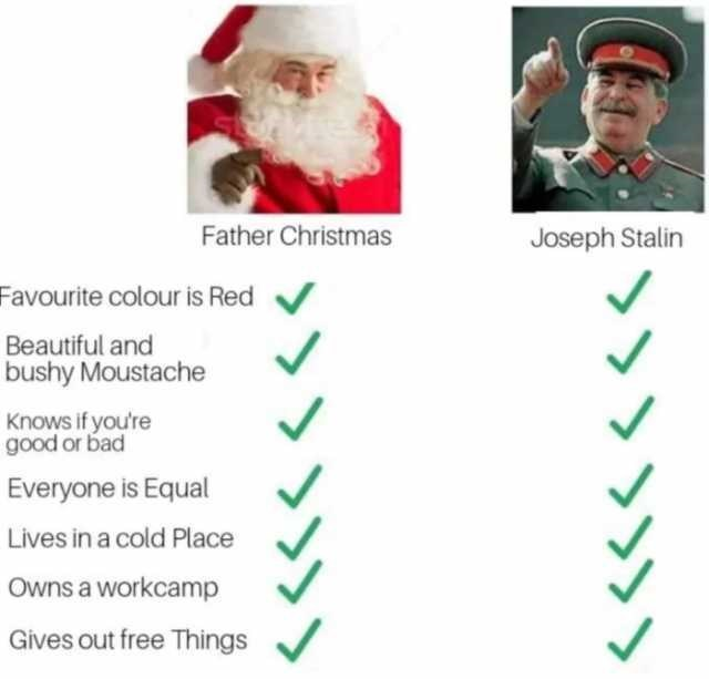 Santa claus - Father Christmas Joseph Stalin Favourite colour is Red Beautiful and bushy Moustache Knows if you're good or bad Everyone is Equal Lives in a cold Place Owns a workcamp Gives out free Things >>>