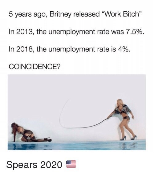 """Text - 5 years ago, Britney released """"Work Bitch"""" In 2013, the unemployment rate was 7.5% In 2018, the unemployment rate is 4% COINCIDENCE? Spears 2020"""