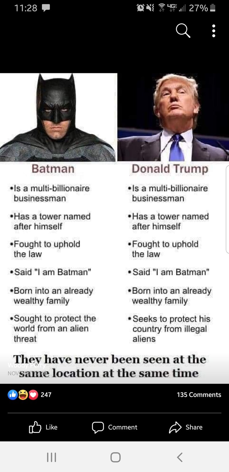 """Text - Batman - gN 4GE a27% 11:28 Batman Donald Trump .Is a multi-billionaire businessman Is a multi-billionaire businessman Has a tower named after himself Has a tower named after himself Fought to uphold the law Fought to uphold the law Said """"I am Batman"""" Said """"I am Batman"""" Born into an already wealthy family Born into an already wealthy family Sought to protect the world from an alien threat Seeks to protect his country from illegal aliens They have never been seen at the Woody NOV same locat"""