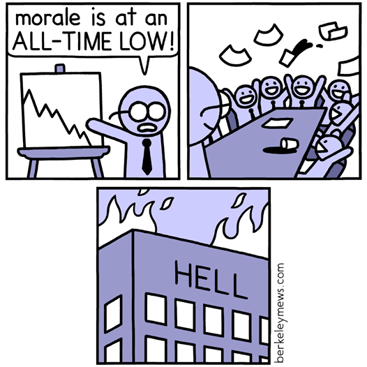 Text - morale is at an |ALL-TIME LOW! HELL berkeleymews.com