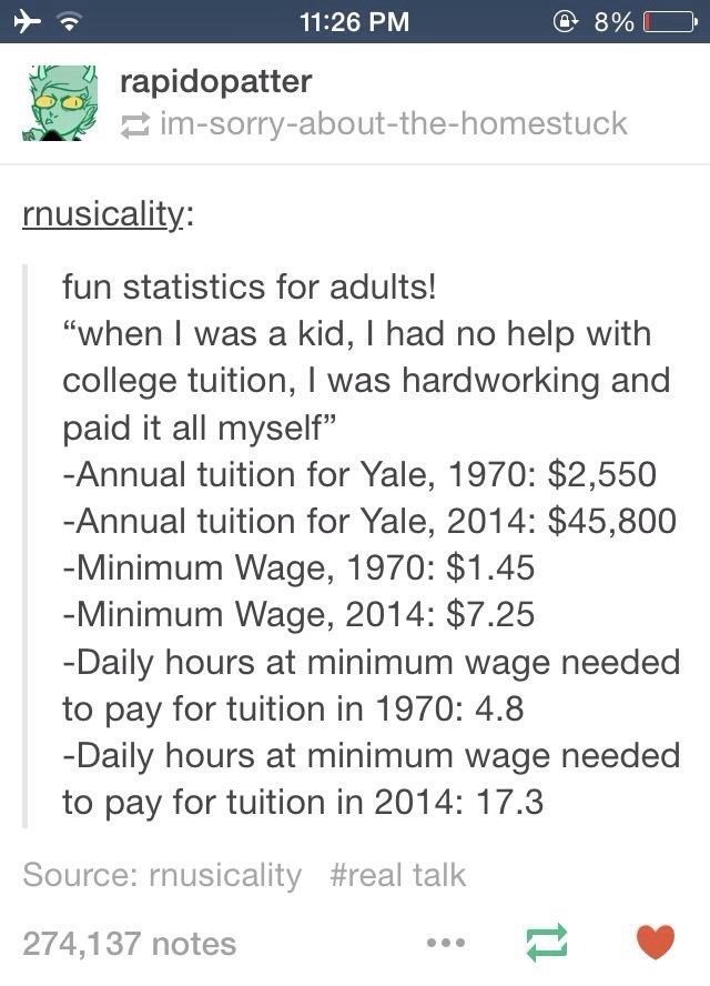 """Text - @ 8% 11:26 PM rapidopatter im-sorry-about-the-homestuck rnusicality: fun statistics for adults! """"when I was a kid, I had no help with college tuition, I was hardworking and paid it all myself"""" -Annual tuition for Yale, 1970: $2,550 -Annual tuition for Yale, 2014: $45,800 -Minimum Wage, 1970: $1.45 -Minimum Wage, 2014: $7.25 -Daily hours at minimum wage needed to pay for tuition in 1970: 4.8 -Daily hours at minimum wage needed to pay for tuition in 2014: 17.3 Source: rnusicality #real talk"""