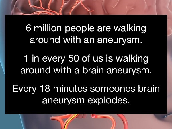 Text - 6 million people are walking around with an aneurysm. 1 in every 50 of us is walking around with a brain aneurysm. Every 18 minutes someones brain aneurysm explodes.