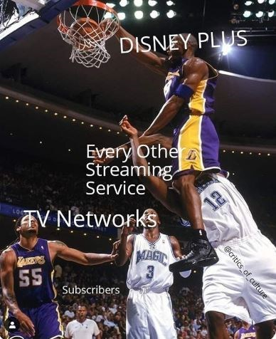 Basketball moves - DISNEY PLUS Every Othe Streaming Service AV Networks 12 LOC MAGIC S5 Subscribers @critics of culture