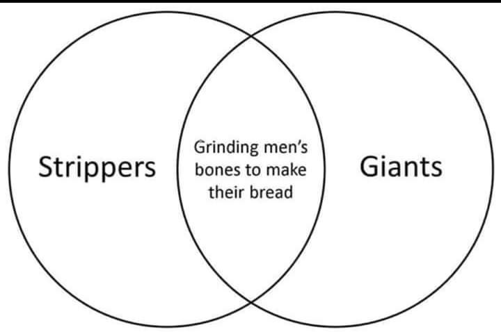 Text - Grinding men's bones to make Strippers Giants their bread