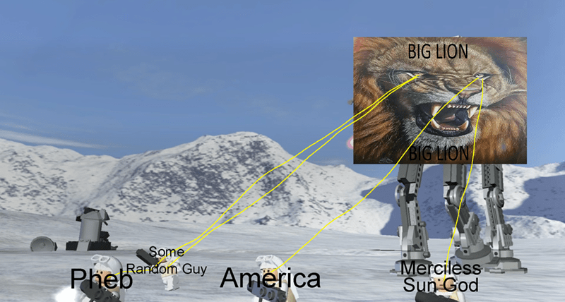 Games - BIG LION BIG LION Some Merciless Sun God Random Guy Pheb America