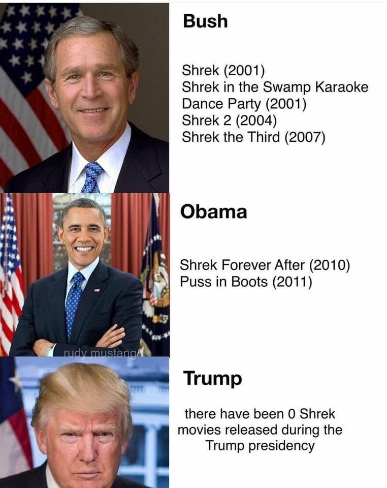 Photo caption - Bush Shrek (2001) Shrek in the Swamp Karaoke Dance Party (2001) Shrek 2 (2004) Shrek the Third (2007) Obama Shrek Forever After (2010) Puss in Boots (2011) rudy mustang Trump there have been 0 Shrek movies released during the Trump presidency