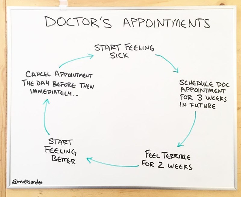 Text - DOCTOR'S APPOINTMENTS START FEELING SICK CANCEL APPONTMENT THE DAY BEFORE THEN IMMEDIATELM... SCHEDULE Doc APPOINTMENT FOR 3 WEEKS IN FUTURE START FEELING BETTER FEEL TERRIBLE FOR 2 WEEKS @mattsurelee