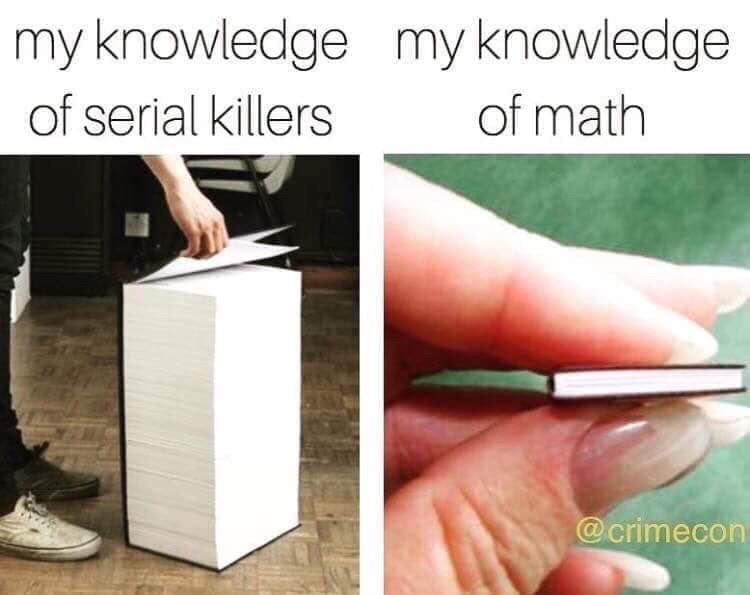 Product - my knowledge my knowledge of serial killers of math @crimecon