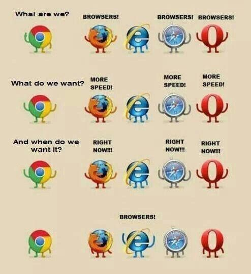 Text - What are we? BROWSERS! BROWSERS! BROWSERS! MORE MORE MORE What do we want? SPEED! SPEED! SPEED! RIGHT And when do we RIGHT RIGHT want it? NOW!!! NOW!!! NOW!! BROWSERS!