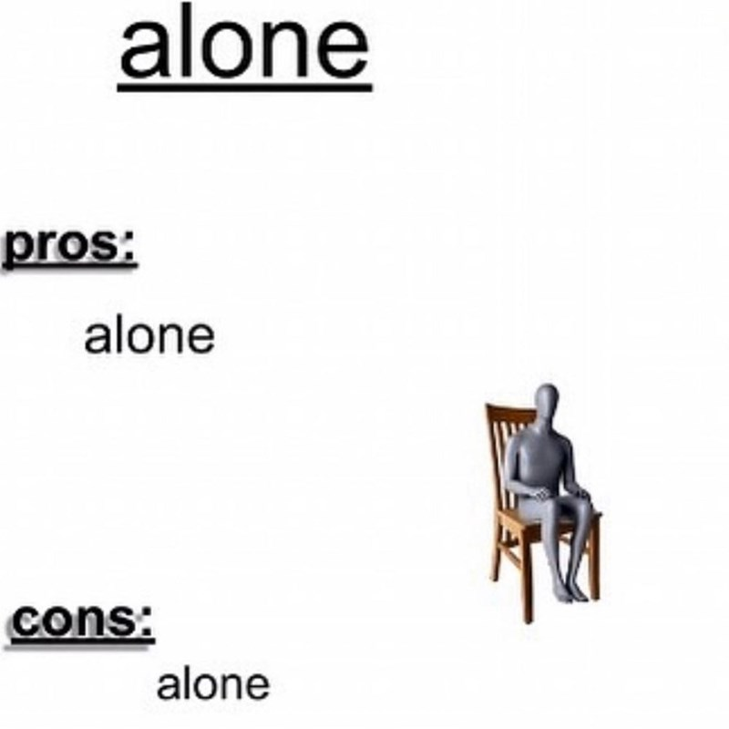 Product - alone pros: alone cons: alone