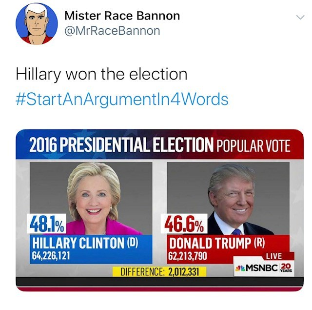 Font - Mister Race Bannon @MrRaceBannon Hillary won the election #StartAnArguementIn4Words 2016 PRESIDENTIAL ELECTION POPULAR VOTE 48.1% HILLARY CLINTON (D) 64,226,121 46.6% DONALD TRUMP (R) 62,213,790 DIFFERENCE: 2,012,331 LIVE &MSNBC 20 YEARS