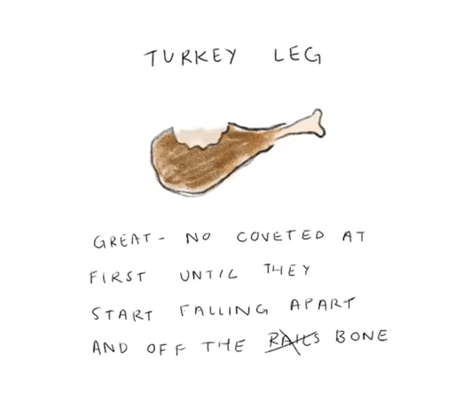 Text - LEG TURKEY COVETED AT NO GREAT THEY FIRST UNTIL APART START FALLING BAKCS 3ONE AND OFF THE