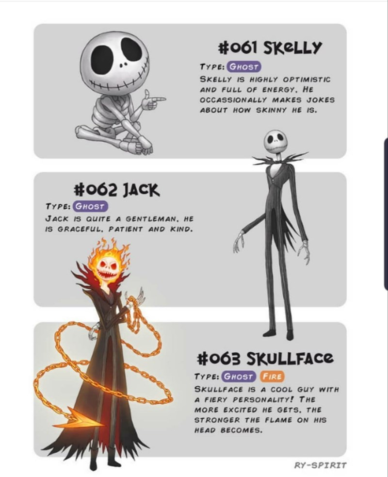 Cartoon - #061 SKELLY TYPE:GHOST SKELLY IS HIGHLY OPTIMISTIC AND FULL OF ENERGY. HE OCCASSIONALLY MAKES JOKES ABOUT HOw SKINNY HE IS. #o62 JACK TYPE: GHOST JACK IS QUuITE A GENTLEMAN, HE IS GRACEFUL, PATIENT AND KIND. #063 SKULLFACE TYPE: GHOST FIRE SKULLFACE IS A COOL GUY WITH A FIERY PERSONALITY! THE MORE EXCITED HE GETS. THE STRONGER THE FLAME ON HIS HEAD BECOMES. RY-SPIRIT