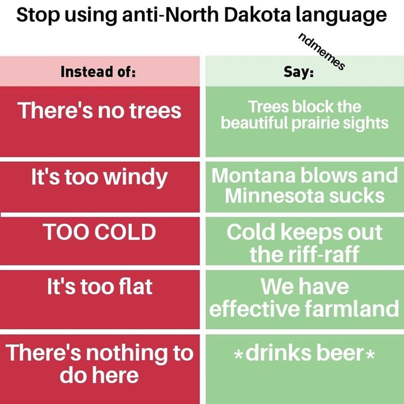 Text - ndmemes Stop using anti-North Dakota language Say: Instead of: Trees block the beautiful prairie sights There's no trees Montana blows and Minnesota sucks It's too windy Cold keeps out the riff-raff TOO COLD We have It's too flat effective farmland drinks beer* There's nothing to do here