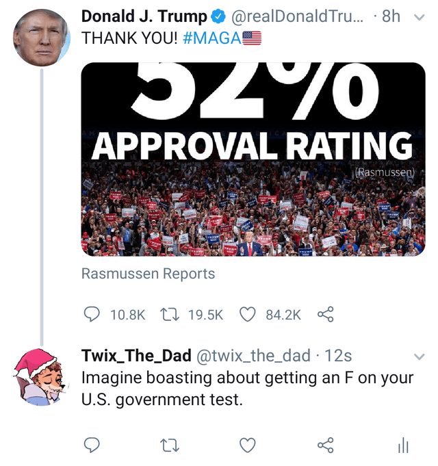 Text - Donald J. Trump O @realDonaldTru. · 8h THANK YOU! #MAGAE 5290 APPROVAL RATING (Rasmussen) Rasmussen Reports 10.8K 17 19.5K 84.2K Twix_The_Dad @twix_the_dad · 12s Imagine boasting about getting an F on your U.S. government test. ili