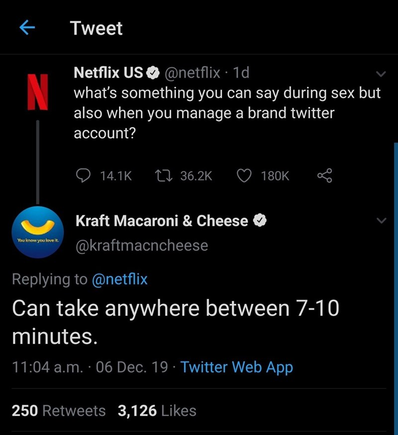 Text - Tweet Netflix US O @netflix · 1d what's something you can say during sex but also when you manage a brand twitter N account? 27 36.2K 14.1K 180K Kraft Macaroni & Cheese You know you love it. @kraftmacncheese Replying to @netflix Can take anywhere between 7-10 minutes. 11:04 a.m. · 06 Dec. 19 · Twitter Web App 250 Retweets 3,126 Likes
