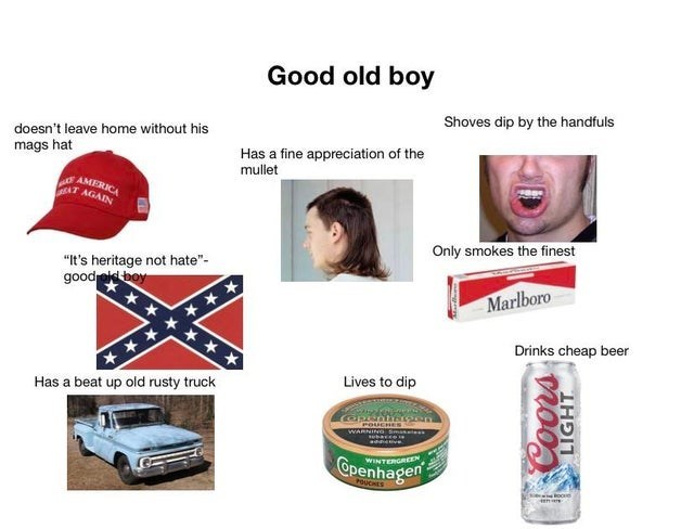 "Product - Good old boy Shoves dip by the handfuls doesn't leave home without his mags hat Has a fine appreciation of the mullet AMERICA AT AGAIN Only smokes the finest ""It's heritage not hate""- good ed boy Marlboro ***** * * Drinks cheap beer * ** Lives to dip Has a beat up old rusty truck POUCHES WARNING Smane @penhagen WINTERGREEN POUCHES LIGHT"