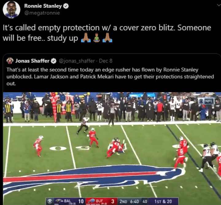 Text - Sports - Ronnie Stanley O @megatronnie It's called empty protection w/ a cover zero blitz. Someone will be free. study up AiA Jonas Shaffer O @jonas_shaffer · Dec 8 That's at least the second time today an edge rusher has flown by Ronnie Stanley unblocked. Lamar Jackson and Patrick Mekari have to get their protections straightened out. NFL 3 2ND 6:40 40 1ST & 20 BAL 10 BUF 19-30 T10-21