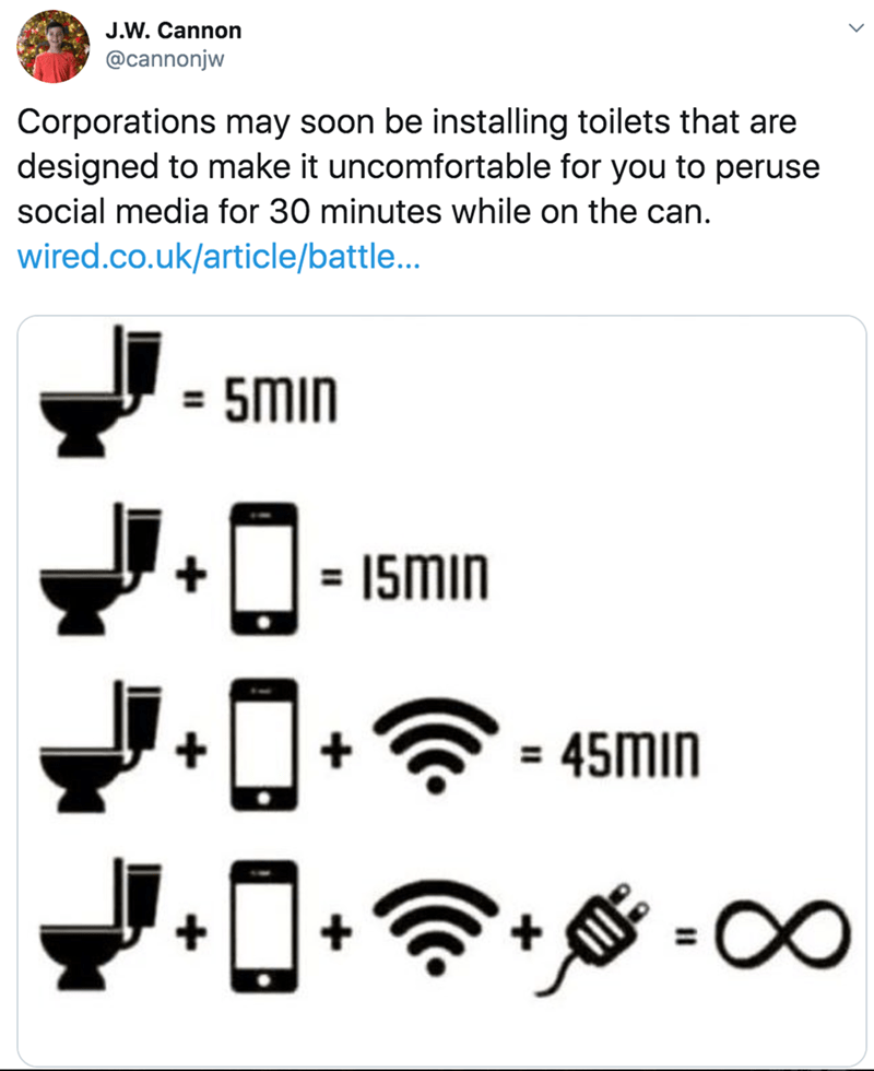 Text - J.W. Cannon @cannonjw Corporations may soon be installing toilets that are designed to make it uncomfortable for you to peruse social media for 30 minutes while on the can. wired.co.uk/article/battle... = 5min 15miN = 45MIN 8∞