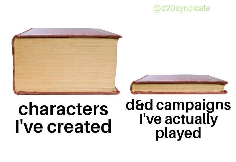 Wood - @d20syndicate d&d campaigns I've actually characters I've created played