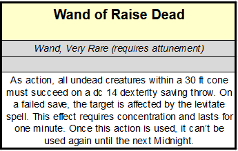 Text - Wand of Raise Dead Wand, Very Rare (requires attunement) As action, all undead creatures within a 30 ft cone must succeed on a dc 14 dexterity saving throw. On a failed save, the target is affected by the levitate spell. This effect requires concentration and lasts for one minute. Once this action is used, it can't be used again until the next Midnight.