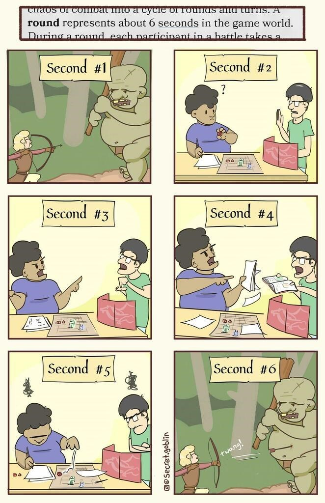 Comics - Craos or Combat itoa cycie orTounas aIa turns. A round represents about 6 seconds in the game world. During a round each participant ina hattle takes a Second #2 Second #1 Second #3 Second # 4 Second #5 Second #6 twang! @@ Secret.goblin