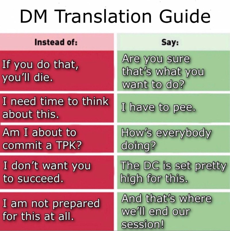 Text - DM Translation Guide Say: Instead of: Are you sure that's what you want to do? If you do that, you'l die. I need time to think about this. I have to pee. How's everybody doing? Am I about to commit a TPK? The DC is set pretty high for this. I don't want you to succeed. And that's where we'll end our session! I am not prepared for this at all.