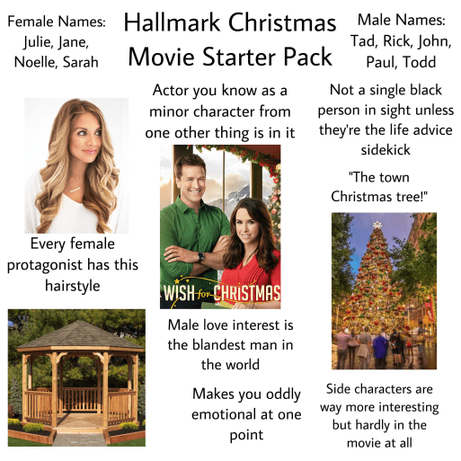 """Adaptation - Female Names: Hallmark Christmas Male Names: Julie, Jane, Tad, Rick, John, Movie Starter Pack Noelle, Sarah Paul, Todd Not a single black person in sight unless they're the life advice Actor you know as a minor character from one other thing is in it sidekick """"The town Christmas tree!"""" Every female protagonist has this hairstyle WISH for- CHRISTMAS Male love interest is the blandest man in the world Side characters are Makes you oddly way more interesting but hardly in the emotional"""