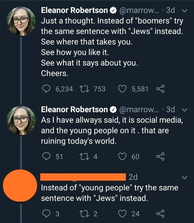 """Text - v Eleanor Robertson O @marrow... · 3d Just a thought. Instead of """"boomers"""" try the same sentence with """"Jews"""" instead. See where that takes you. See how you like it. See what it says about you. Cheers. 6,234 L1 753 5,581 Eleanor Robertson @marrow... 3d v As I have allways said, it is social media, and the young people on it . that are ruining today's world. O 51 27 4 2d Instead of """"young people"""" try the same sentence with """"Jews"""" instead. 27 2 24"""