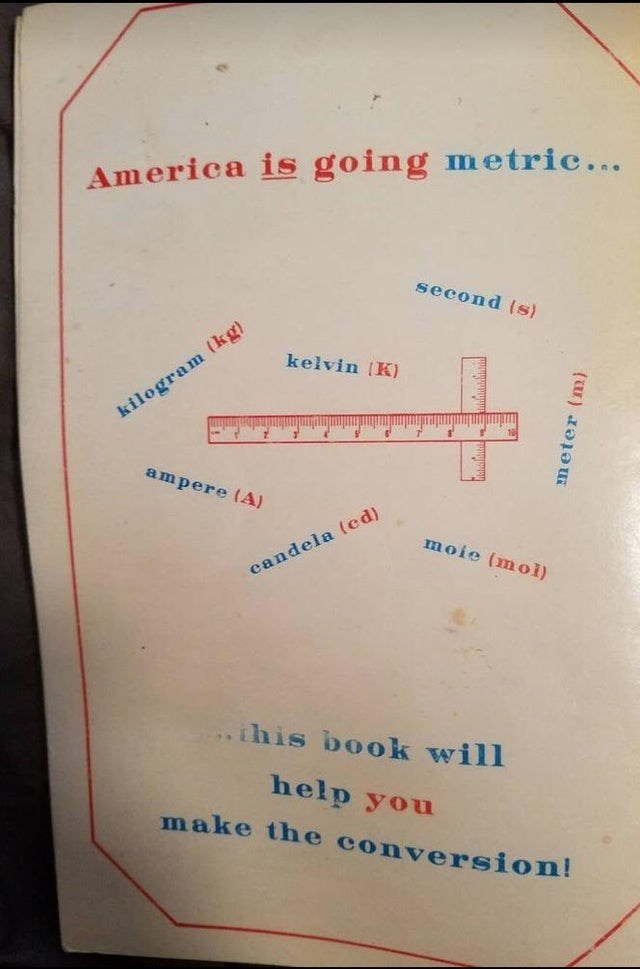 Text - America is going mnetric... second (s) kelvin (K) kilogram (kg) ampere (A) moie (mol) candela (ed) ihis book will help you make the conversion! ुग (ar) meter