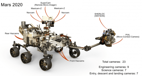 diagram showing different parts of mars 2020 rover