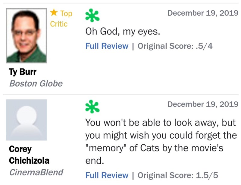 """Text - * Top * December 19, 2019 Critic Oh God, my eyes. Full Review 