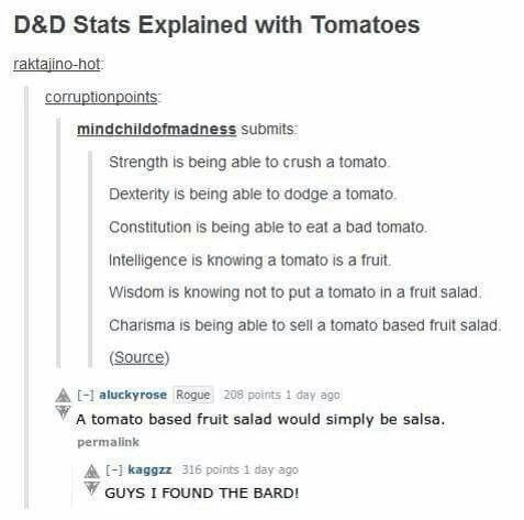 Text - D&D Stats Explained with Tomatoes raktajino-hot corruptionpoints mindchildofmadness submits: Strength is being able to crush a tomato. Dexterity is being able to dodge a tomato. Constitution is being able to eat a bad tomato. Intelligence is knowing a tomato is a fruit. Wisdom is knowing not to put a tomato in a fruit salad. Charisma is being able to sell a tomato based fruit salad. (Source) A-H aluckyrose Rogue 208 points 1 day ago A tomato based fruit salad would simply be salsa. permal