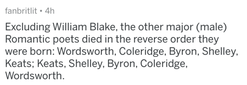 Text - fanbritlit • 4h Excluding William Blake, the other major (male) Romantic poets died in the reverse order they were born: Wordsworth, Coleridge, Byron, Shelley, Keats; Keats, Shelley, Byron, Coleridge, Wordsworth.
