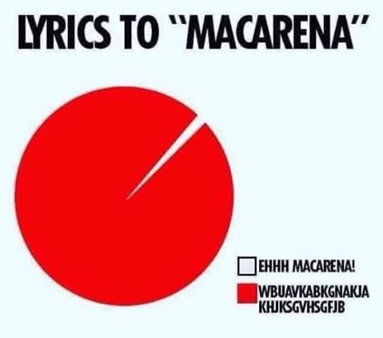 "Font - LYRICS TO ""MACARENA"" EHHH MACARENA! WBUAVKABKGNAKJA KHJKSGVHSGFJB"