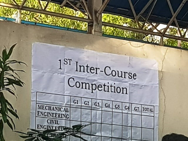 Signage - 1ST Inter-Course Competition GI G2 G3| GA G5 C6 G7 TOTAL MECHANICAL ENGINEERING CIVIL ENGINEERIA