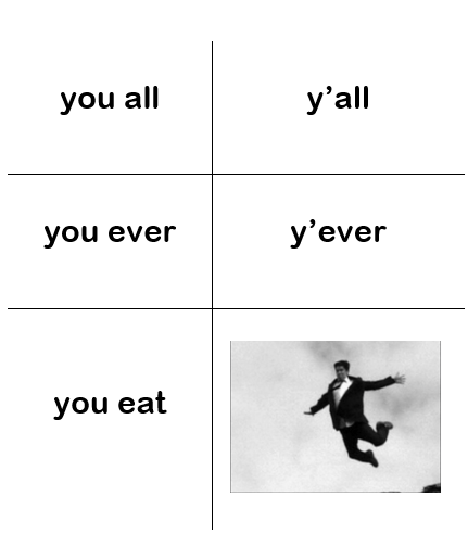 Text - you all y'all you ever y'ever you eat