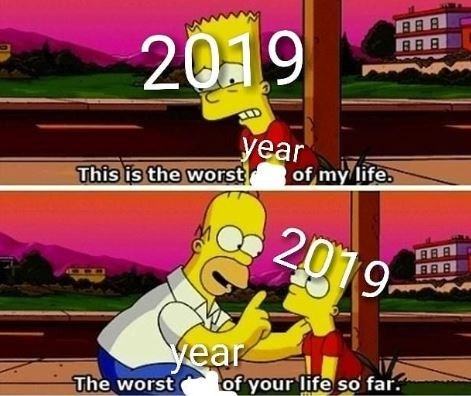 Animated cartoon - 2019 year of my life. This is the worst 2019 year of your life so far. The worst