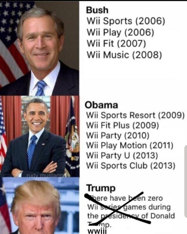 funny meme about presidents and wii sports | george w. bush: wii sports 2006, wii play 2006, wii fit 2007, wii music 2008. barack obama: wii sports resort (2009), wii fit plus (2009), wii party (2010), wii play motion (2011), wii party u (2013). donald trump: there have been zero wii series games during the presidency of donald trump. wwiii.