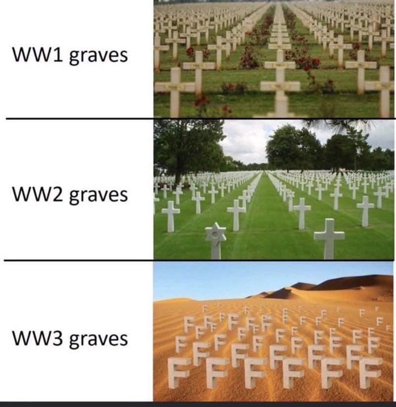 Landmark - WW1 graves WW2 graves WW3 graves FFFFFF