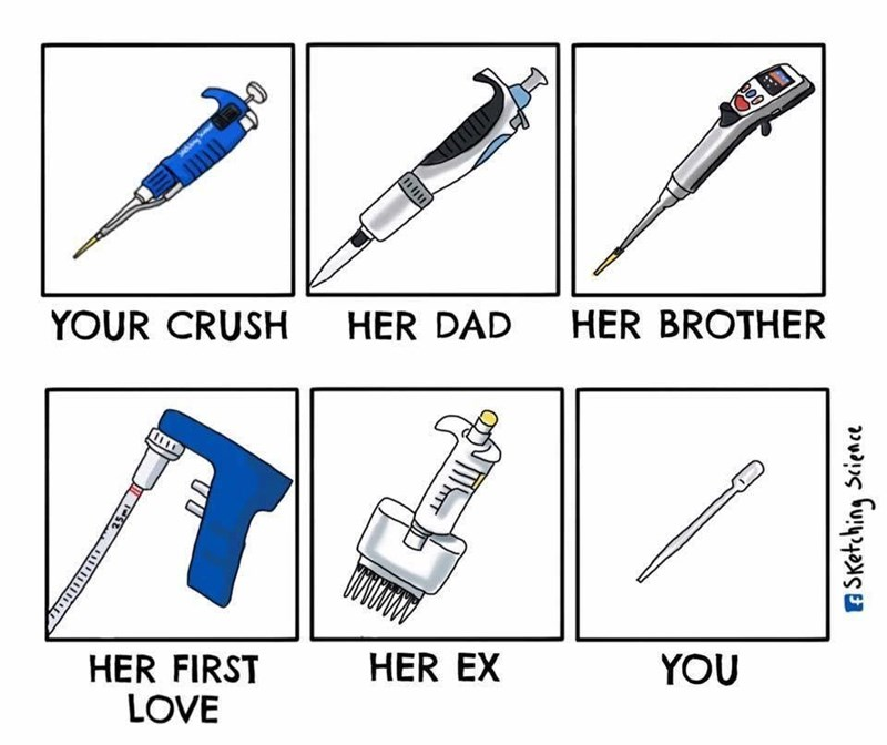 Line - HER BROTHER YOUR CRUSH HER DAD HER EX HER FIRST LOVE YOU G SKetching Science