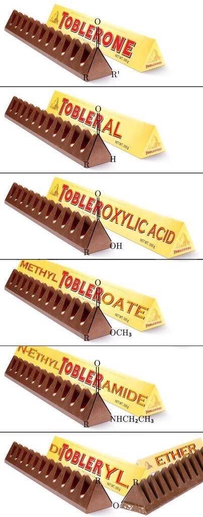 Chocolate bar - ATOBLERONE Joaano ATOBLER AL Joano TOBLEROXYLIC ACID NETWE. 100 OH METHYL OBLEROATE OCH3 N-ETHYL OBLENRAMIDE NHCH2CH3 DIJOBLERYL ETHER