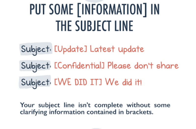 Text - PUT SOME [INFORMATION] IN THE SUBJECT LINE Subject. [Update] Latest update Subject. [Confidential] Please don't share Subject. [WE DID ITJ We did it! Your subject line isn't complete without some ifying information contained in brackets.